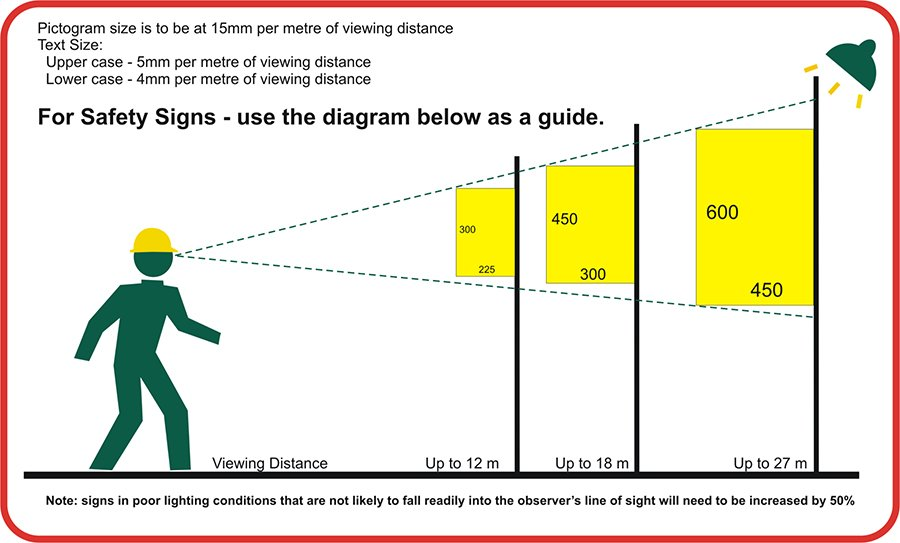 Safety Signs Sizing Guide Distance