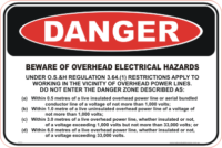 Beware of Electrical Hazards 364.1
