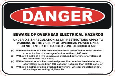 Beware of Electrical Hazards 364.1