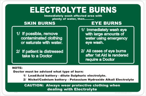 Electrolyte Burns