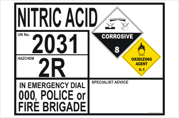 Emergency Information Panel Nitric Acid