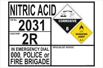 Nitric Acid Transport EIP 2031