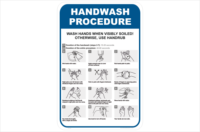 Hand Wash Procedure sign