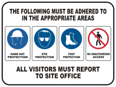 PPE Mandatory Adherence in Area