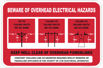 Beware overhead Electrical hazards, Distances from Power Lines Sign