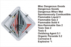 Dangerous Goods Flip Kit