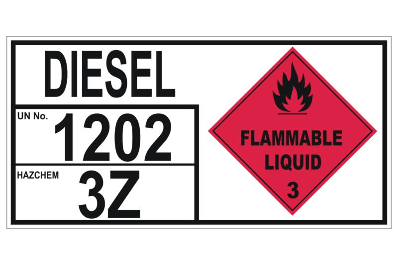 Diesel Storage Panel