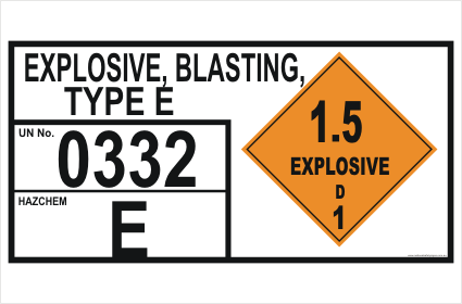Explosives Blasting storage Panel sign