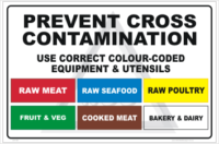 Food Contamination sign