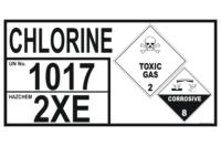 Chlorine storage EIP