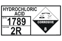 Hydrochloric Acid Storage Panel